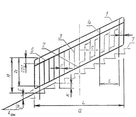 Ограждения лестниц: гост 25772 83 и высота, как сделать.